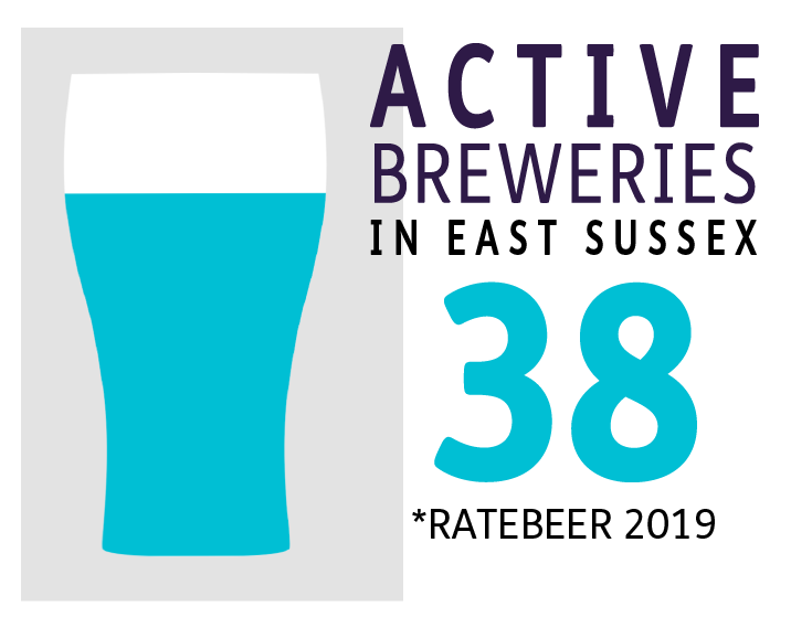 active breweries in east sussex 2018
